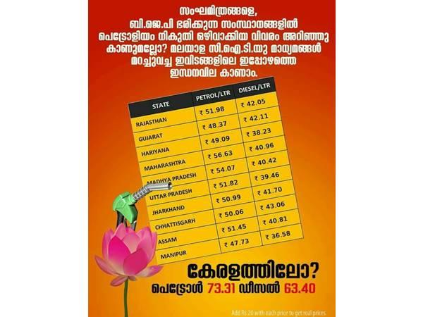 Social Media Troll Bjp Leaders As Perol Diesel Price Goes Up
