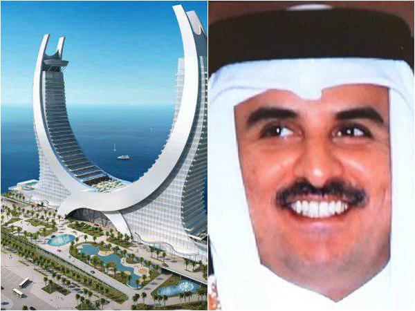 Qatar Growth Lusail New City For Qatar World Cup Football