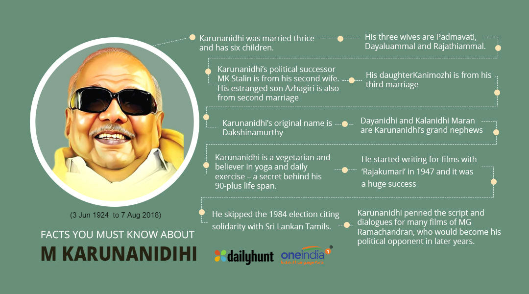 Kalaignar Karunanidhi Infographics