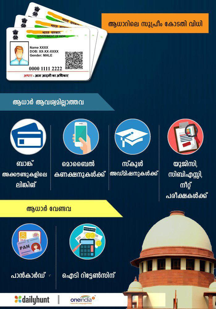Infographics On Aadhaar Card Is Valid Invalid After Verdict