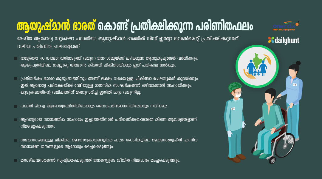 Expected Impact Ayushman Bharat Scheme