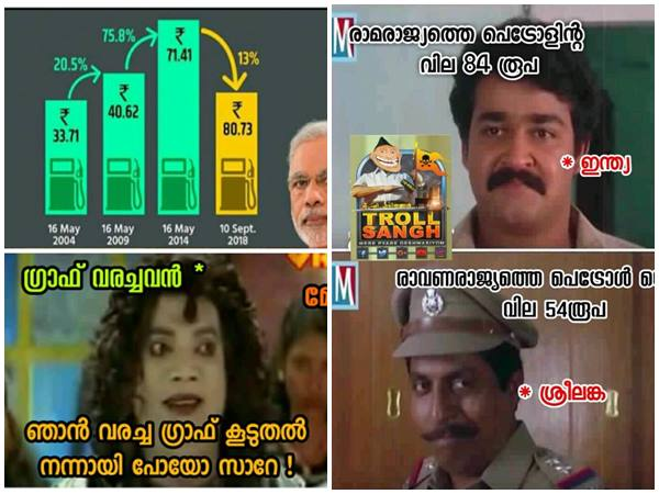 Social Media Trolls On Fuel Price And Bjp S New Graph On Petrol Price
