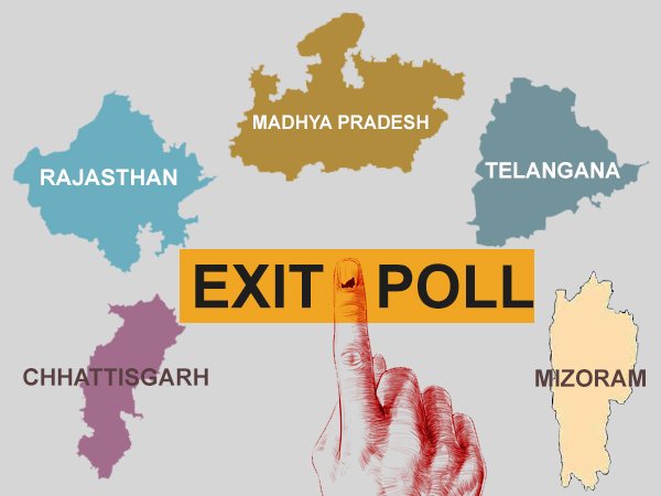 Exit Polls Are Just Exit Polls What History Says About Exit Poll Predictions