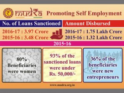 Self Employment And Job Creation Under Modi S Mudra Yojana