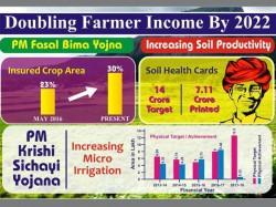 Modi Government Triggering Schems To Improve Farmers Income By
