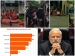 യാത്രയ്ക്ക് 1484 കോടി, പരസ്യങ്ങള്ക്ക് 4300 കോടി... കേരളത്തിലെ പ്രളയത്തിന് കൊടുത്തത്  100 കോടി!! മോദിക്കെതിരെ രൂക്ഷ വിമര്ശനം.. മഹാപ്രളയം ദേശീയ ദുരന്തമായി പ്രഖ്യാപിക്കാതെ കേന്ദ്രസര്ക്കാരിനെതിരെ പ്രതിഷേധം ആളിക്കത്തുന്നു